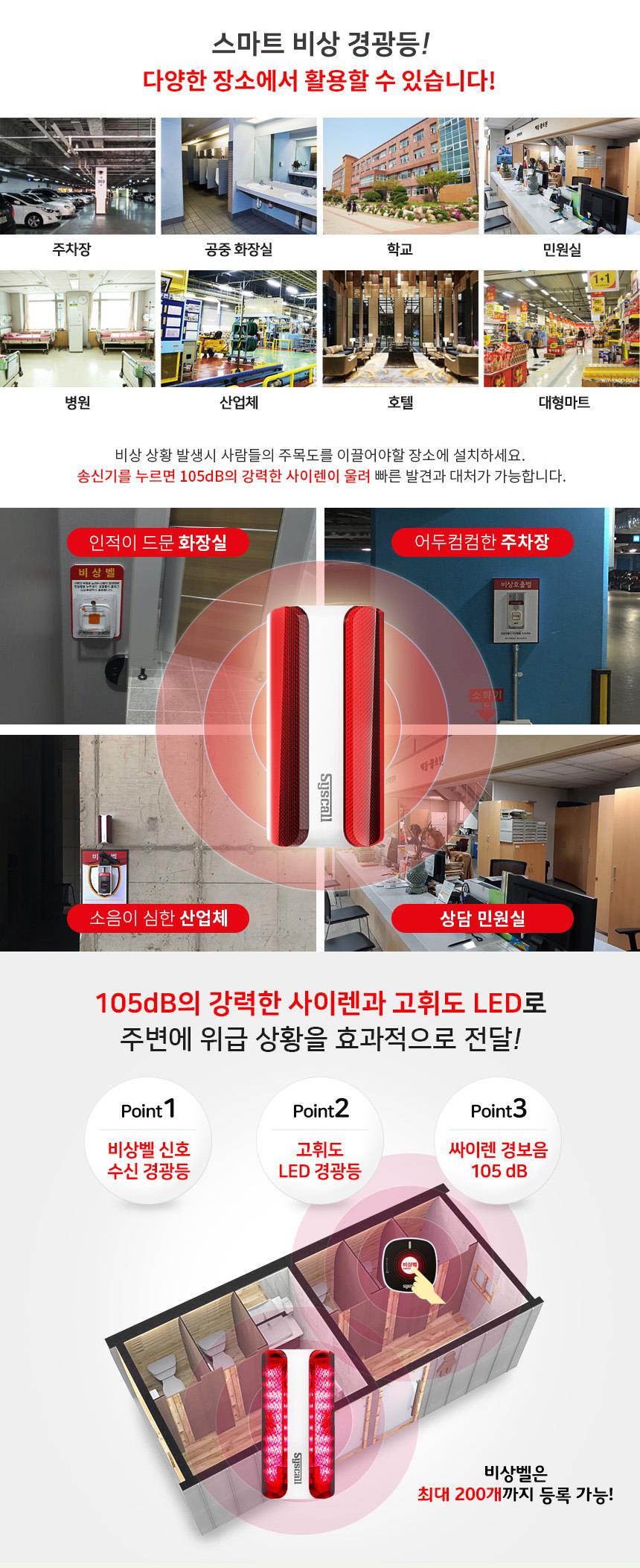 ứng dụng đèn báo gọi y tá SRL-400