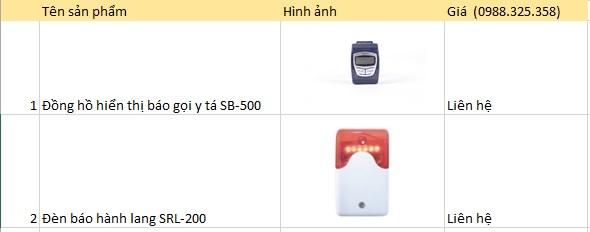 bảng báo giá các thiết bị sử dụng kèm trong hệ thống chuông gọi y tá
