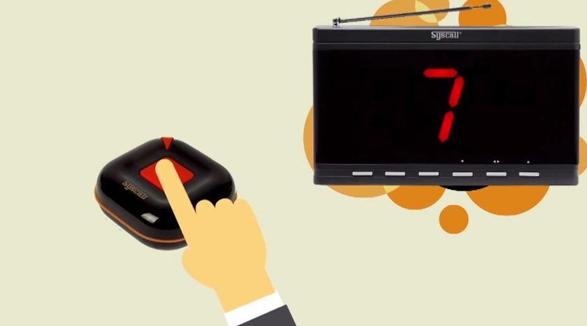 2 bộ phận của hệ thống chuông gọi nhân viên phục vụ