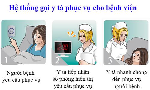 co-nen-lap-dat-he-thong-bao-goi-y-ta-trong-nha-ve-sinh-khong