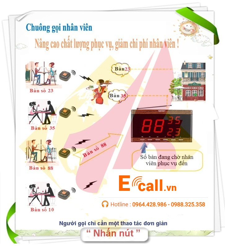 Mô hình hoạt động của hệ thống chuông gọi nhân viên phục vụ