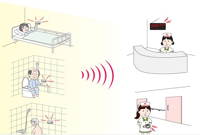 Vị trí lắp đặt hệ thống chuông báo gọi y tá