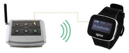 ứng dụng nút chuông gọi phục vụ ST-4006