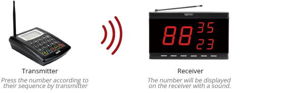ứng dụng thiết bị tự phục vụ ST-5010